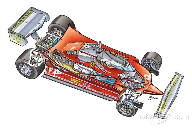 De Ferrari 312T4 van Gilles Villeneuve uit 1979
