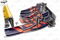 Red Bull RB13 ala delantera, coche de Verstappen, GP de Bélgica