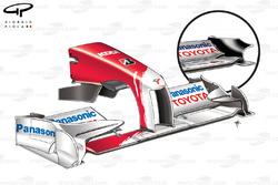 Toyota TF109 2009 front wing endplate development