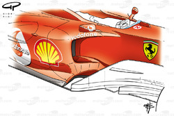 Ferrari F2004 sidepods