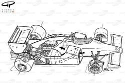 Vue d'ensemble détaillée de l'Alfa Romeo 184T