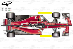 Сравнение Ferrari SF70H и SF16-H: вид сверху