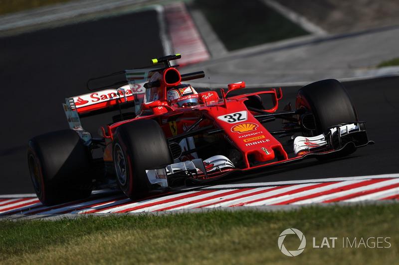 Шарль Леклер, Ferrari SF70H