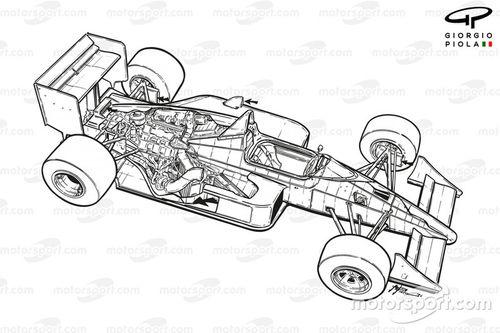 Formel 1 1988