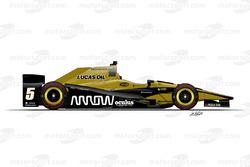 James Hinchcliffe, Schmidt/Peterson Motorsports Honda