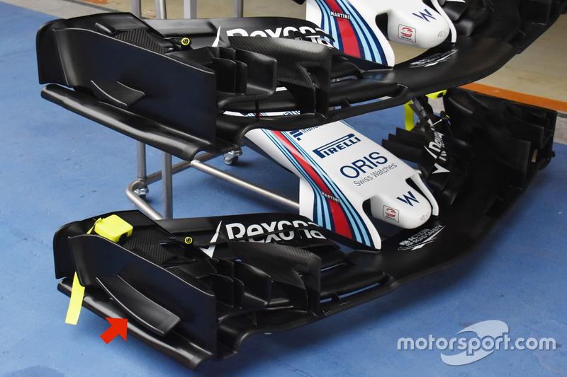 威廉姆斯W40赛车前翼对比图