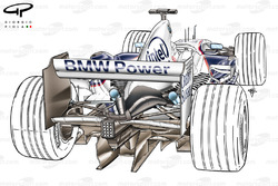 BMW Sauber F1.06 2006 rear-end overview