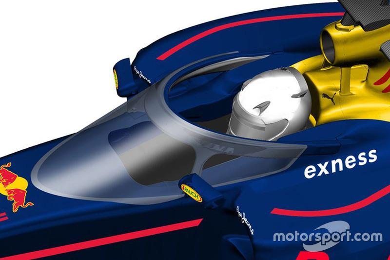 Proteção de cockpit da Red Bull