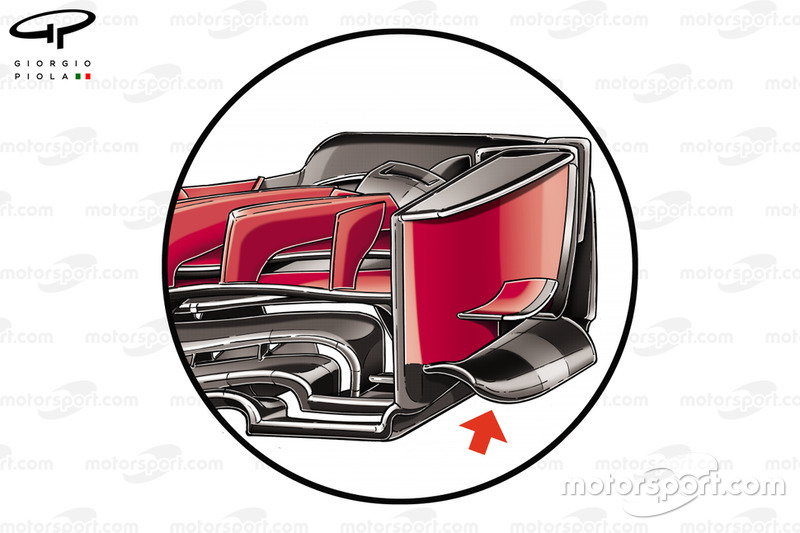 Alerón delantero y endplate del Ferrari SF71H