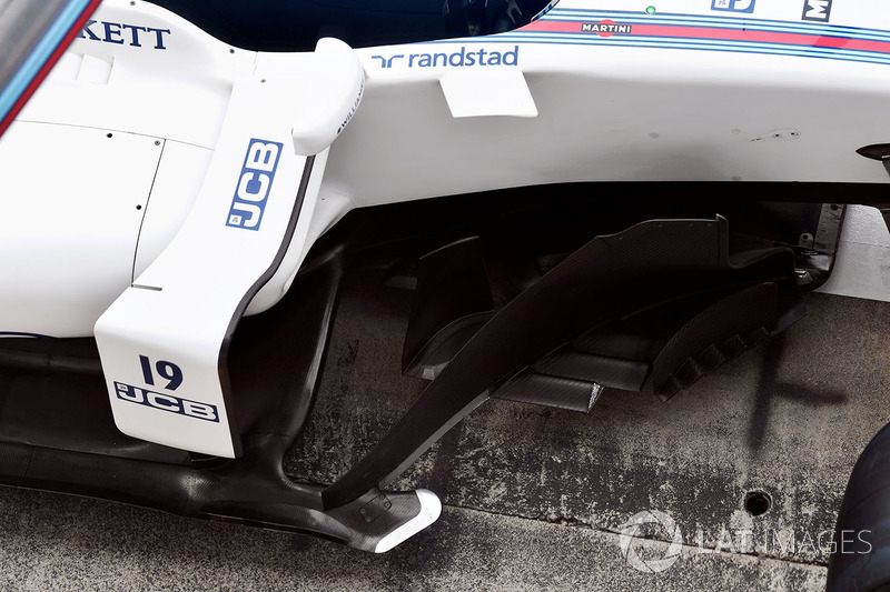 Aero detail of the Williams FW40