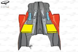 Les pontons et le capot moteur de la Ferrari F399