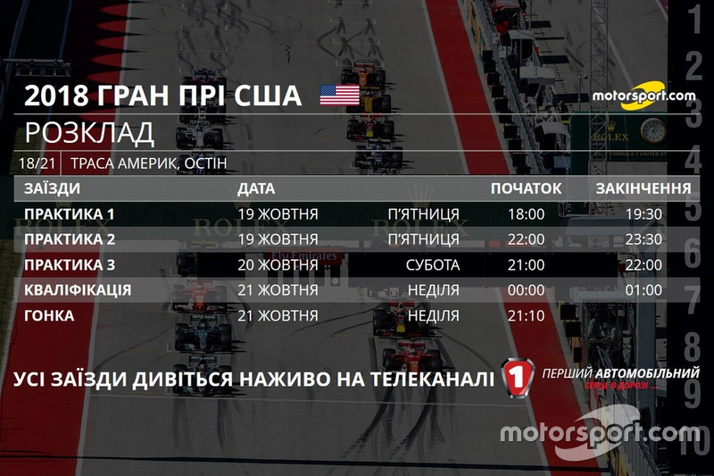 Розклад Гран Прі США 2018 року