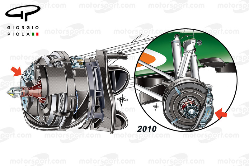 2015 and 2011 Force India brake calipers