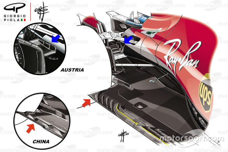 Ferrari SF71H vergelijking van de vloer en brake ducts