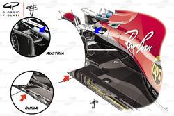 Ferrari SF71H comparación de piso y conducto de freno