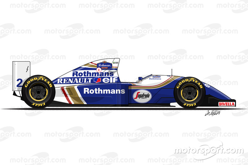 1994 - La Williams FW16