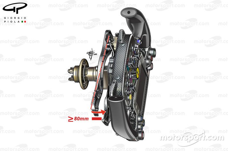 Mouvement de la palette d'embrayage du volant de la Ferrari SF16-H