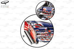 Red Bull RB9 front wing upper flaps comparison