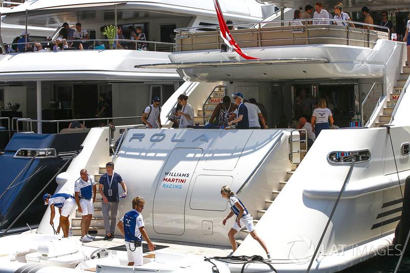 Яхта Williams F1