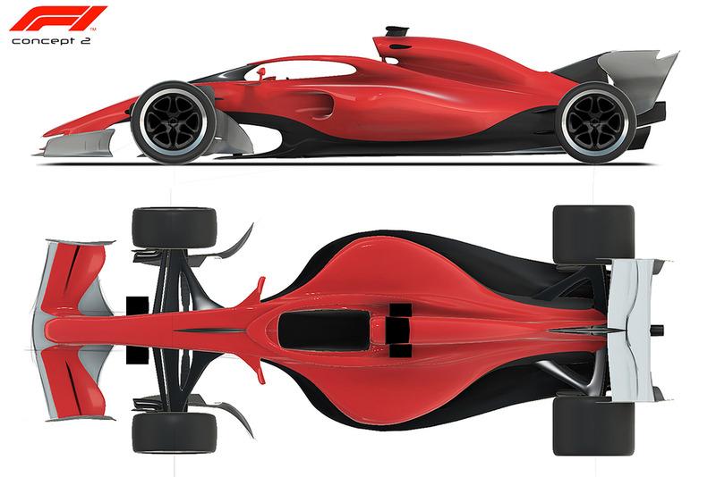 F1 2021 - koncepciók