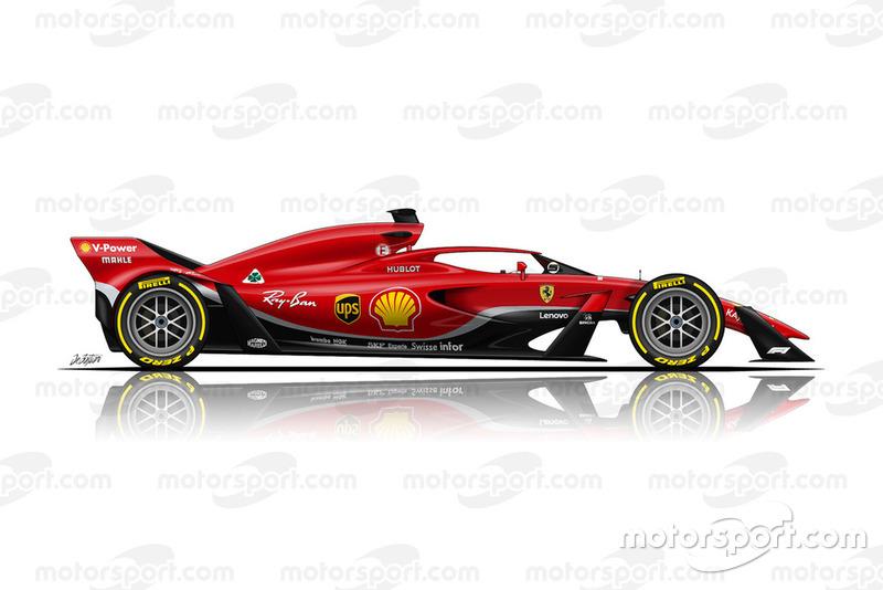 Concept Ferrari F1 2021