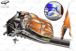 McLaren MCL32 and Toro Rosso STR12 comparación de ala delantera