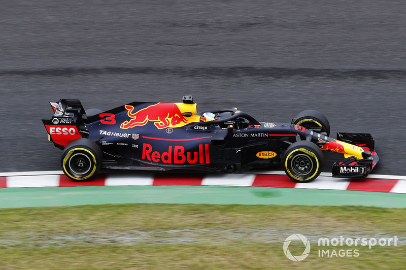 Даніель Ріккардо, Red Bull Racing RB14.
