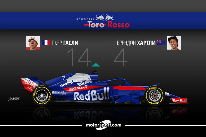 Дуэль в Scuderia Toro Rosso: Гасли – 14 / Хартли – 4
