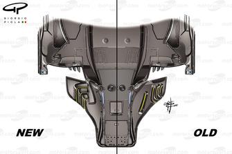 Ferrari SF71H, floor comparison