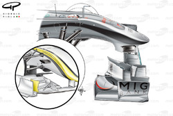 Mercedes W01 front wing (BrawnGP BGP001 for comparison)