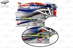 Red Bull RB8 changes to 'Coanda' exhaust ramp