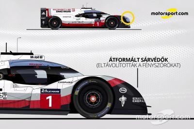 Porsche 919 Spa, körrekord