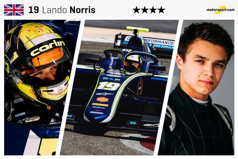 Lando Norris - 18 ans