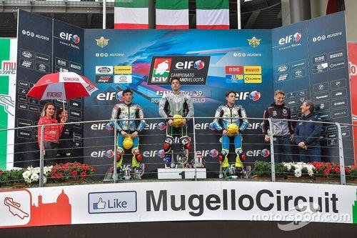 Round 2: Mugello