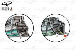 Mercedes F1 W07: Frontflügel, Vergleich