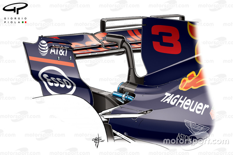 Red Bull RB13 rear wing, Azerbaijan GP