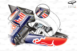 Red Bull RB8 D-DRS (Double-DRS) DRS activation rotates top flap and exposes duct that acts as a signal to a fluidic switch that allows air to be ejected out of the beam wing and 'stall' the outer sections