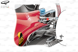 Ferrari SF16-H sidepod detail, new outlet at rear (arrowed)