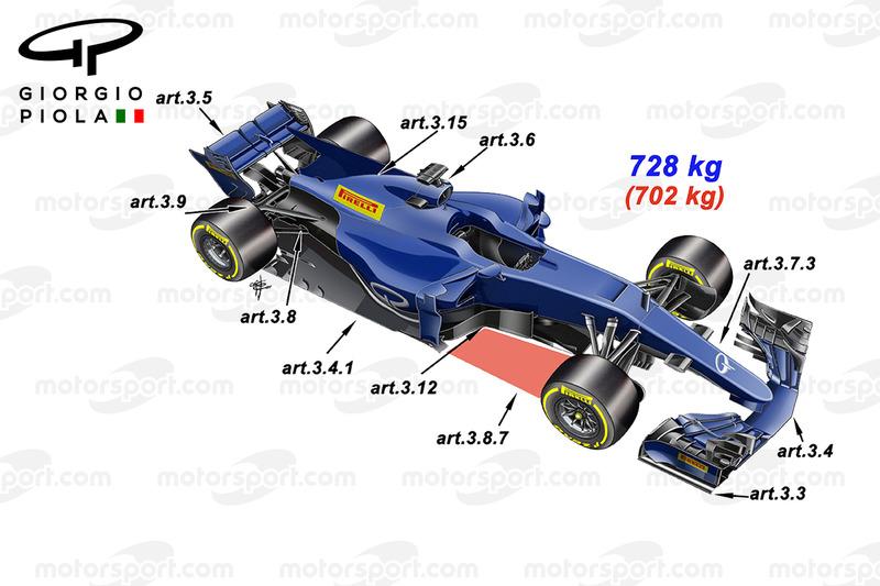 Formel-1-Auto 2017 mit Regeländerungen