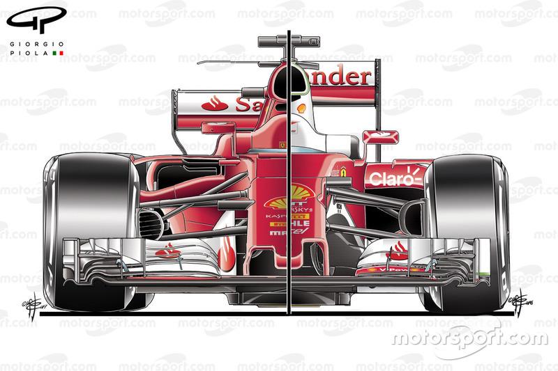 Ferrari SF70H and SF16-H front view comparison