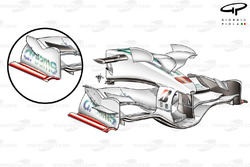 Honda RA108 front wing endplate canards added (see inset for previous configuration)