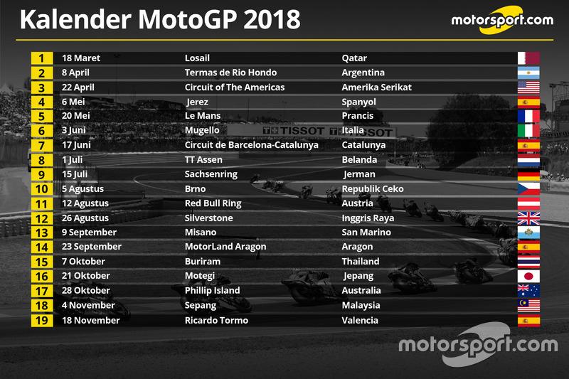 Kalender MotoGP 2018