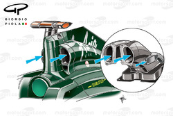 Lotus T128 en Force India VJM04 luchtinlaten