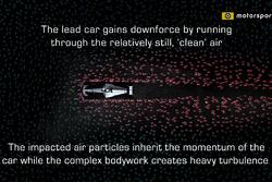F1 airflow analysis