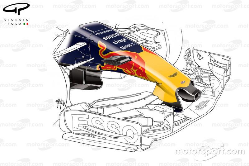 أنف سيارة ريد بُل آر.بي13