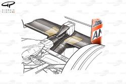 Modifications du plan inférieur de l'aileron arrière de la Ferrari F2002