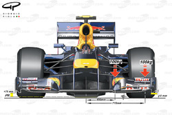 Front wing deflection test loads