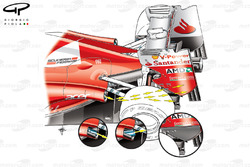 Ferrari F2012 'Acer duct' style exhaust configurations at the start of the season