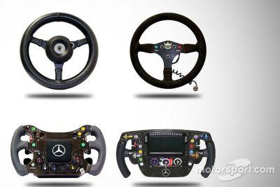 McLaren direksiyon karşılaştırması