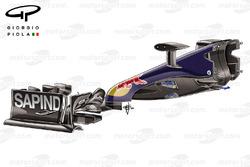 Le S duct de la Scuderia Toro Rosso STR11
